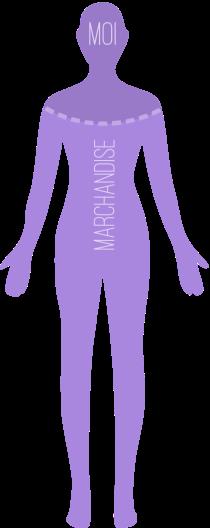 En se dissociant, les personnes prostituées cherchent à préserver leur être de la marchandisation. Pour cela, elles se réfugient symboliquement dans certaines parties du corps.
